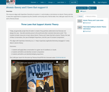 Atomic theory and 3 laws that support it